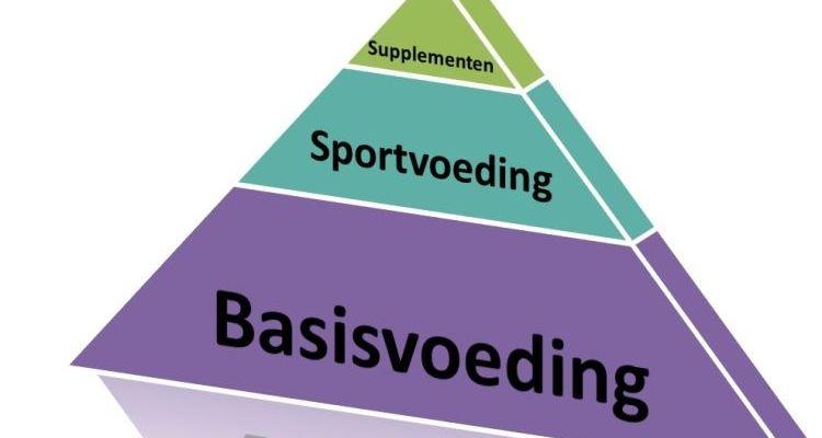Wanneer gebruik je als sporter supplementen?